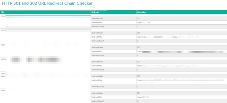 HTTP 301 and 302 URL Redirect Chain Checker (by Visio Spark)