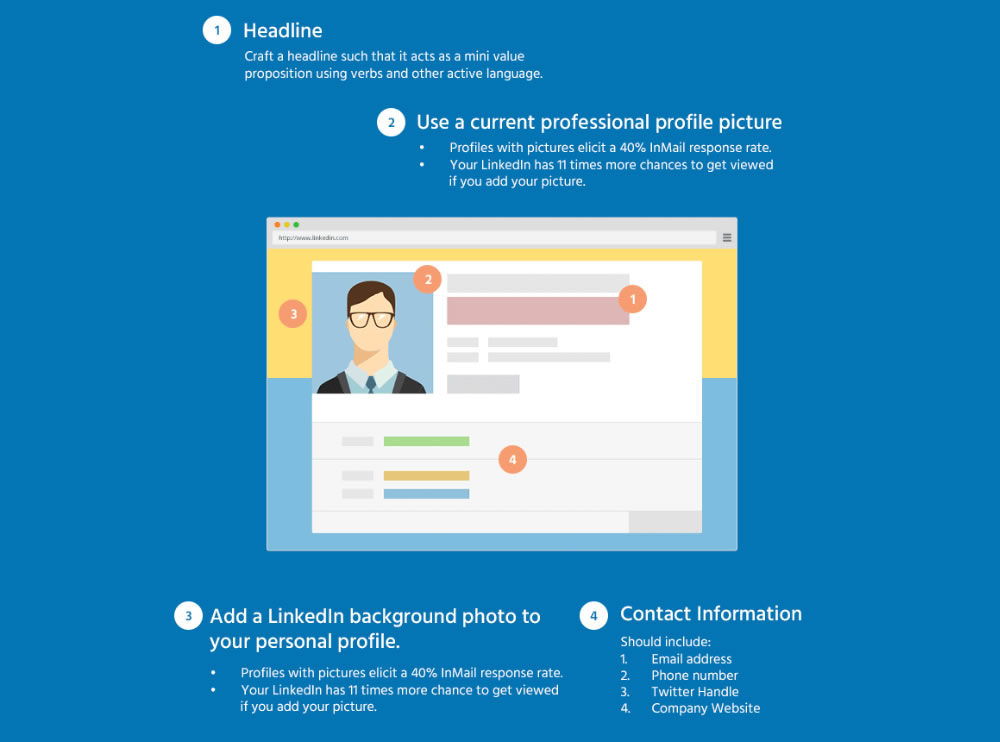 linkedin-profile-guide