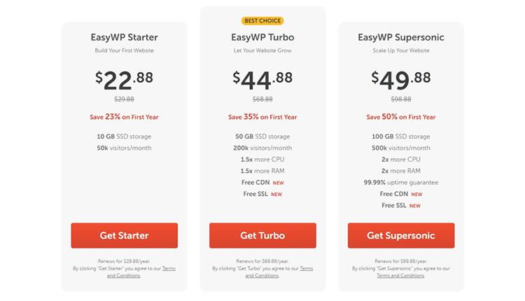 Namecheap latest WordPress hosting pricing