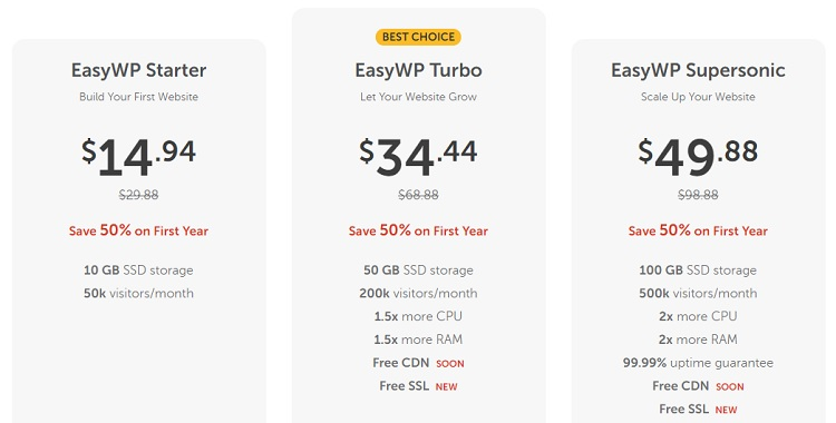 NameCheap WP Hosting Plans