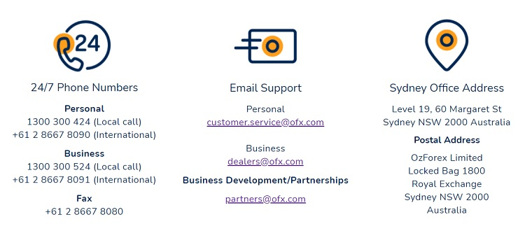 Despite being without a live chat service, OFX does offer various support channels for assistance.