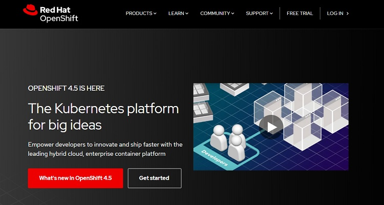 OpenShift ist die Cloud Computing Platform as a Service (PaaS) von Red Hat.