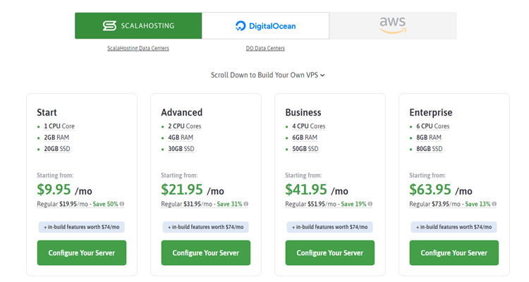 VPS Hosting Plans Example - ScalaHosting