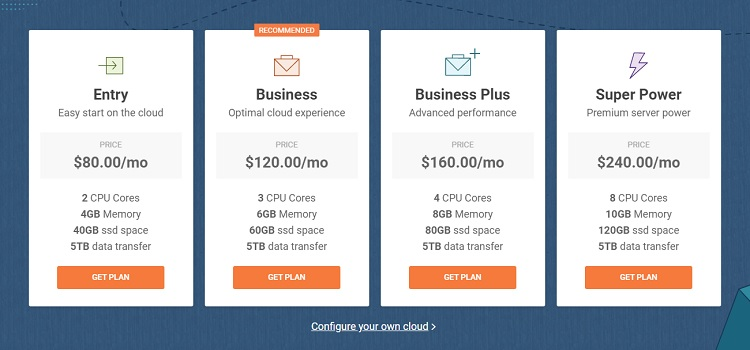 How does the price of siteground cloud hosting compare to other vps
