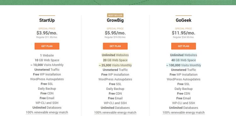 Referencje dotyczące kosztów hostingu biznesowego - Host dużo płacić? Przykład - SiteGround