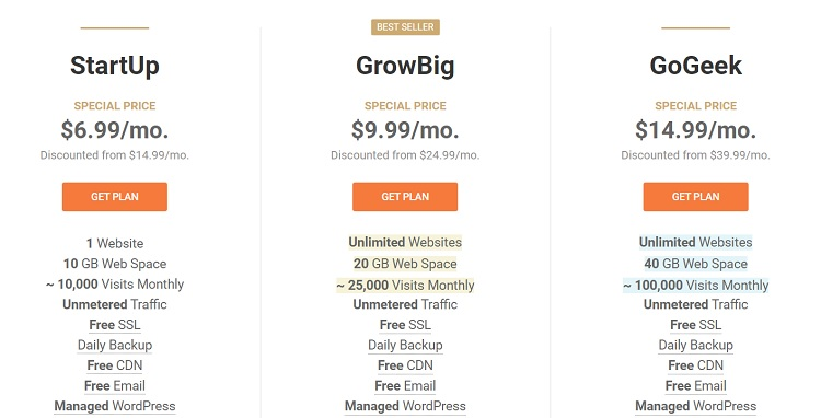 Business Hosting Cost Reference - Host much to Pay? Example -  SiteGround