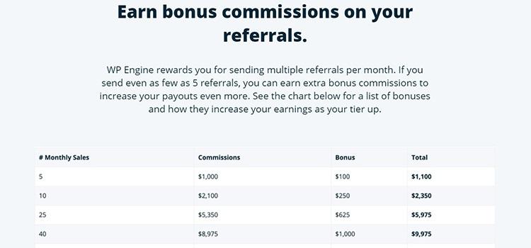 WP Engine- Commission rate: $200 per sale + bonuses